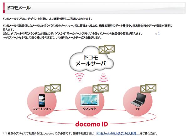 Docomomail20131126