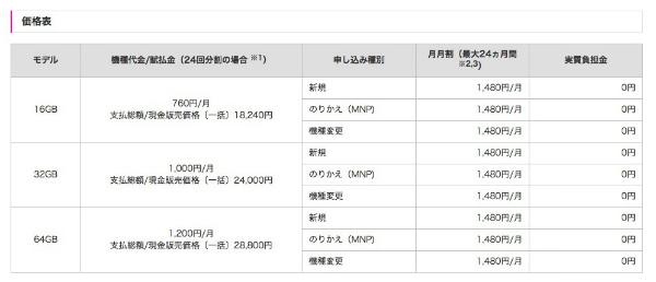 Softbank seibi02