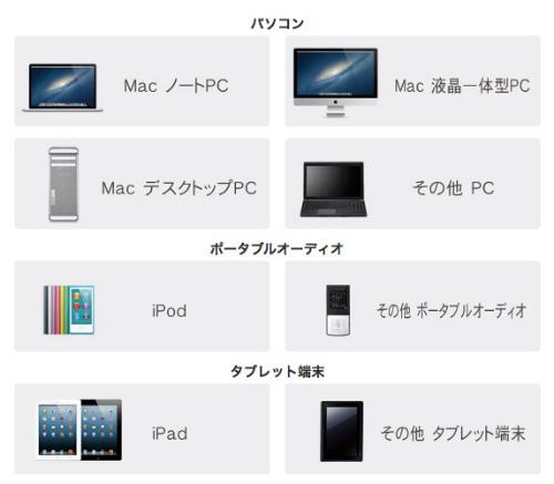 Apple 20140721 003