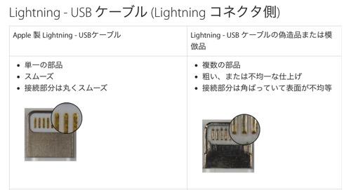 Apple20141209 1