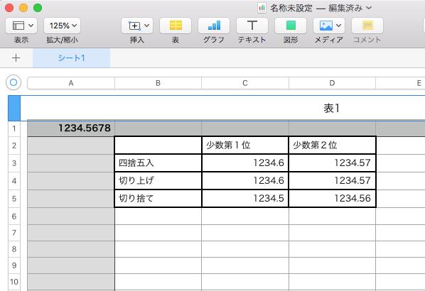 切り捨て エクセル 関数 小数点 エクセルで小数点以下、端数を切り捨て、切り上げ、四捨五入 (Excel